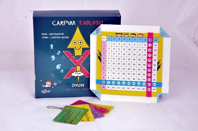 çarpım tablosu oyunu, eğitici oyunlar, eğitici oyuncaklar